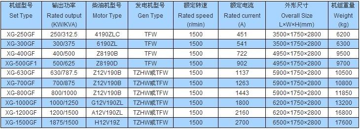 700KW-2500KW济柴柴油fadianji组
